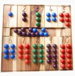 1279: Natural Counting Board