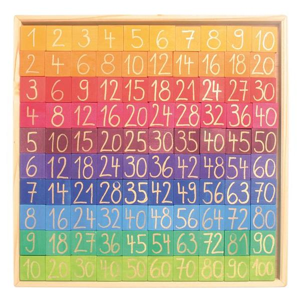 D080: Counting with Colours