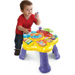 7029: SIT n STAND ACTIVITY TABLE