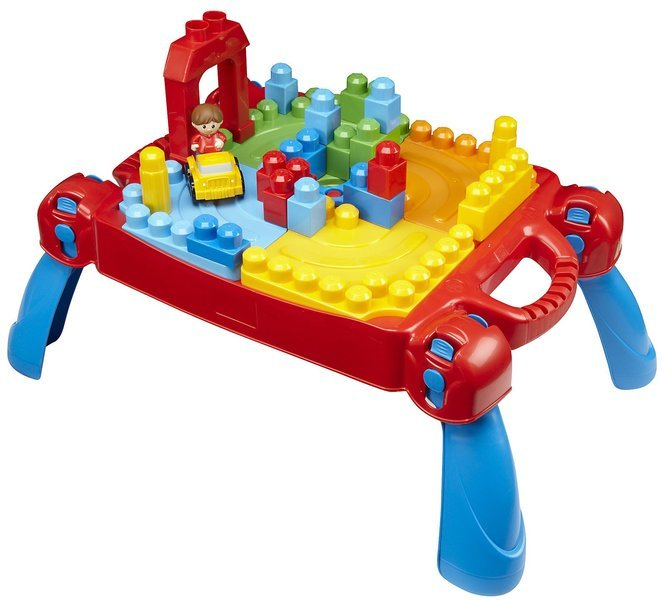 C3.065.4: MEGA BLOCKS TABLE