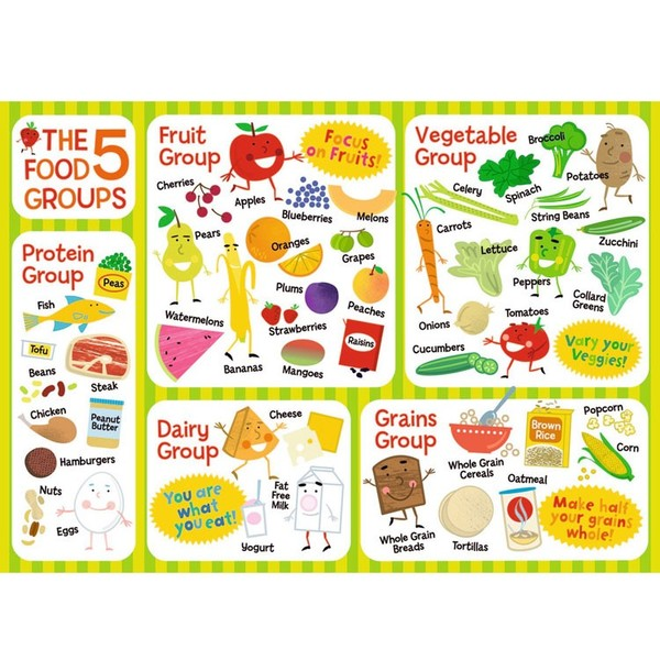 C2.051.10: The 5 Food Groups Puzzle