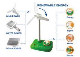 F3.120.1: Renewable Energy Kit