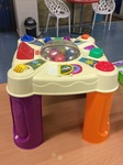 B2.049.2: MUSICAL ACTIVITY TABLE