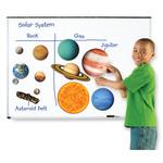 G415: Giant Magnetic Solar System