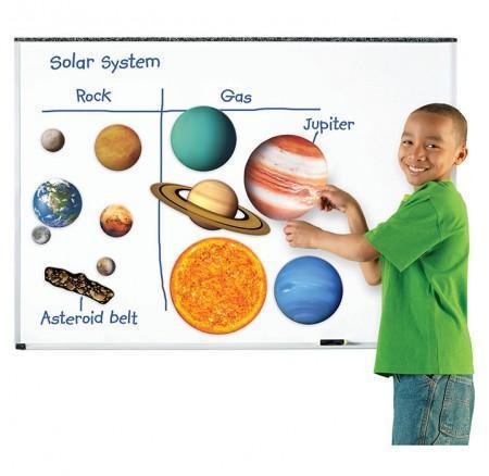 E713: Giant Magnetic Solar System