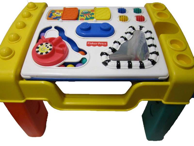 B143: Activity Table